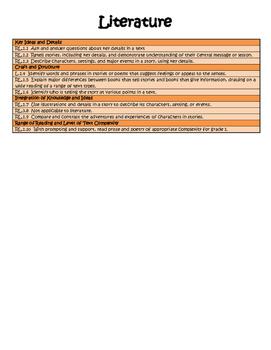 Grade 1 Common Core References