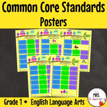 Grade 1 Common Core Standards Posters {English Language Arts} Owl Theme