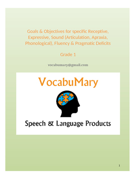 Grade 1 Common Core Standards Goals & Objectives for speech language deficits