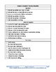 Grade 1: Teacher/Student Friendly Common Core/PARCC Aligned Writing Rubrics