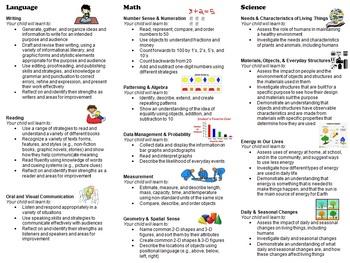 Grade 1 Curriculum Brochure (Ontario)