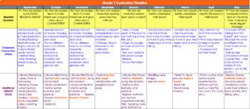 Grade 1 Curriculum Map