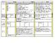 Grade 1 Curriculum Pacing Guide - Quarter 3