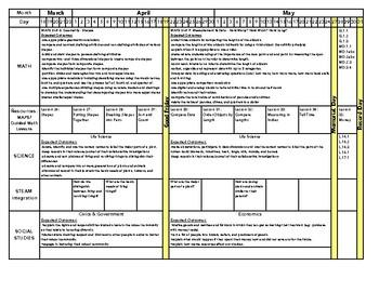 Grade 1 Curriculum Pacing Guide - Quarter 4
