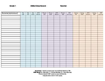 Grade 1 DIBELS Record Sheet