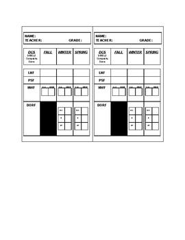 Grade 1 Data Wall Cards (DIBELS)
