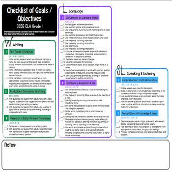 Grade 1 ELA Portfolio Checklists ~ CCSS Overview & Checklists