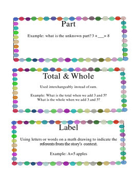 Grade 1 Math Module 1 Vocabulary Cards