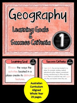 Grade 1 Geography – Aus curric Learning Goals & Success Cr