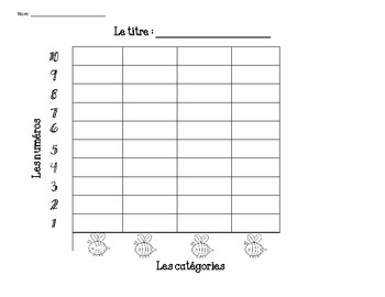 Grade 1 Graphing with bees- french immersion