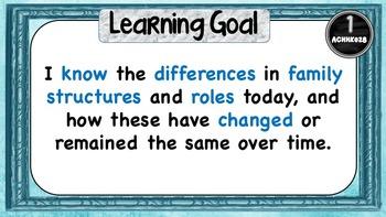 Grade 1 HISTORY – All AC Descriptors Learn Goals & Success Criteria Posters.