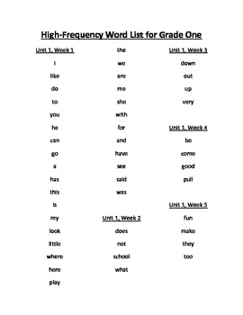 Grade 1 High-Frequency Word List for Parents