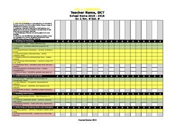Grade 1 Language Curriculum Expectations Class List
