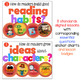 Gr. 1: 8 Lessons (Book Care & Selection, Concept Books, Character Traits)