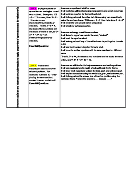 Grade 1 Math Common Core Learning Targets AND Criteria for Success SIOP