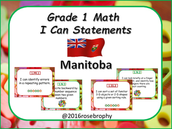 Grade 1 Math I Can Statements Manitoba Curriculum