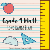 Grade 1 Math Long Range Plan