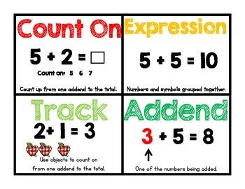 Grade 1 Math Modules Vocabulary Cards