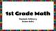 Grade 1 Math Standards Proficiency Teacher & Student Rubric in PDF & Slides