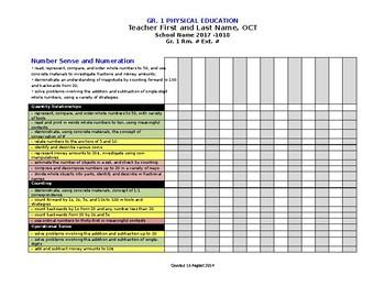 Grade 1 Mathematics Ontario Curriculum Expectations Class List