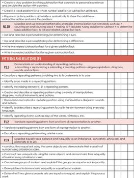 Grade 1 Mathematics - Saskatchewan Curriculum Checklists