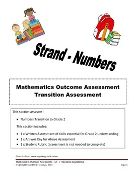 Grade 1 - Mathematics Transition Assessment