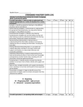 Grade 1 Ontario Curriculum All SubjectsTeacking Grids