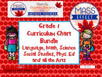 Grade 1 Ontario Curriculum Chart Bundle
