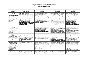 Grade 1 Ontario Curriculum Long Range Plans