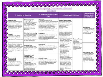 Grade 1 Ontario Curriculum Standards