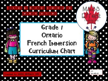 Grade 1 Ontario French Immersion Curriculum Chart