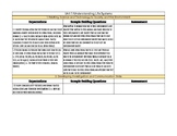 Grade 1 PPT Science Unit Expectations & Assessment Recording