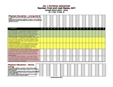 Grade 1 Physical Education Curriculum Expectations Class List