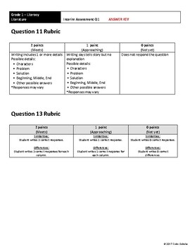 Grade 1, Q1, Literature Assessment 1 Guide + Answer Key