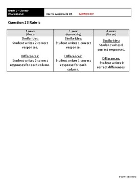 Grade 1, Q2, Literature Assessment 1 Guide + Answer Key