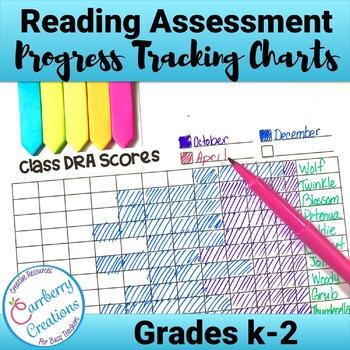 Dra Reading Level Progress Worksheets Teaching Resources TpT