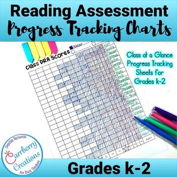 DRA Reading Progress Tracking Charts Grades k-2