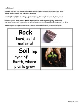 Grade 1 – Science – Earth Science: Rocks, Sand, & Soils - Graphic Supports