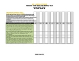 Grade 1 Social Studies Ontario Curriculum Expectations Class List