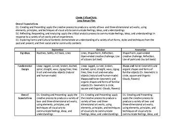 Grade 1 Visual Arts Long Range Plans