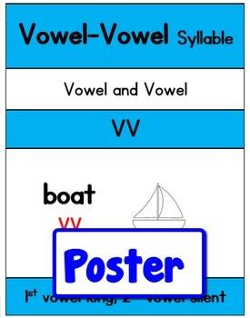 Vowel Vowel Syllable Bingo Game Grade 1