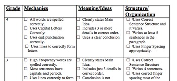 Grade 1 Writing Rubric/checklist