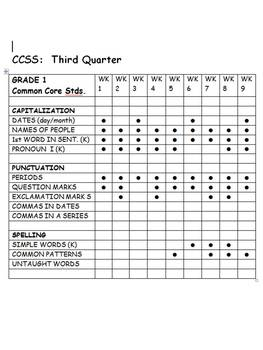 Grade 1 CCSS Language Conventions: You're The Teacher: Editing for Kids
