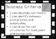 Grade 10 Biology Learning Goals and Success Criteria Posters