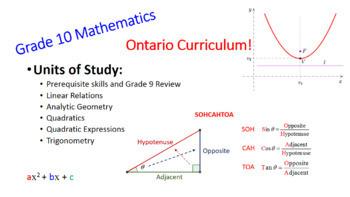 Grade 10 Math - FULL COURSE (Ontario Curriculum, MPM2D0 Academic)