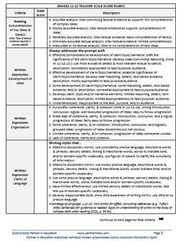 Grade 11-12: Teacher/Student Friendly Common Core/PARCC Aligned Writing Rubrics