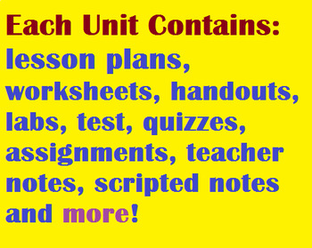 Biology- Unit Plans Daily Lesson Plans for the ENTIRE YEAR!