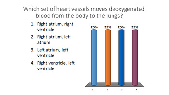 Grade 11 and 12- Blood Flow Through the Heart- LESSON and QUIZ!