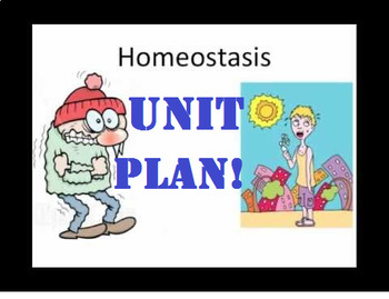 Grade 11 and 12 Homeostasis Unit Outline and Lesson Plans!
