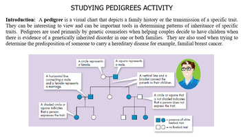 High School Biology Pedigree ACTIVITY!
